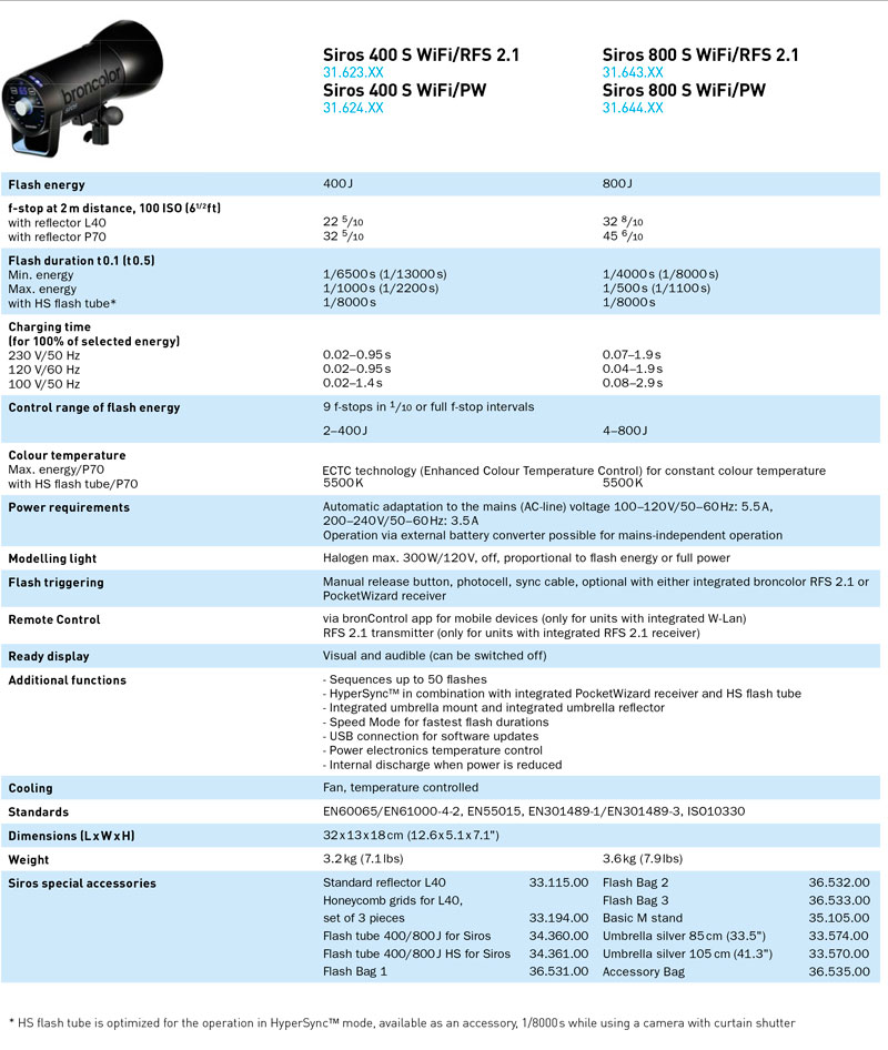 siros-technical-specifications-2
