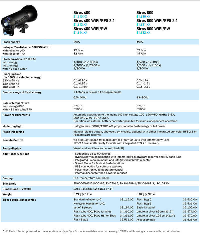 broncolor siros technical specifications